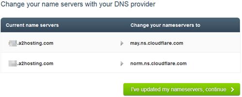 cloudflare-dns-ayarlari
